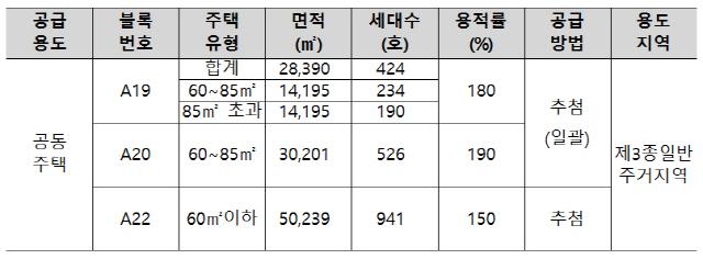 '1호선 덕계역 초역세권'…양주 회천지구 공동주택용지 공급