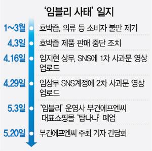 '제 2의 스타일난다' 꿈꾸던 '매출 1,700억 임블리'의 몰락