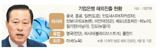 '해외주재원 보상 늘려라'...현지화 속도내는 김도진