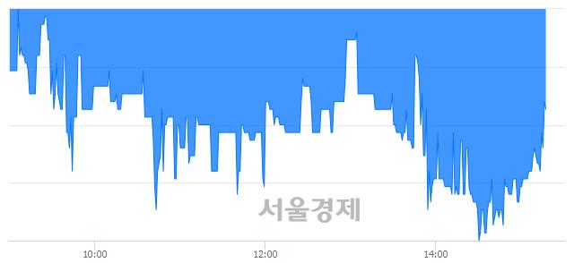 코동양피엔에프, 매도잔량 413% 급증