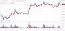 [아침시황]암호화폐 일제히 하락…SEC, 비트코인ETF 승인 또 연기