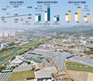 공시가 인상·개발호재에 '토지증여' 역대 최고…용인 처인구 70% 늘어