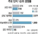 성남 구도심 단지 '웃고' … 2기 신도시 검단 '울고'