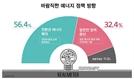 친환경 에너지 확대 56% vs 탈원전 중단 32%