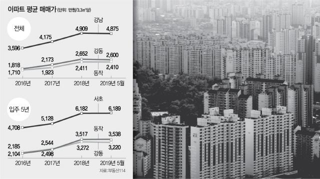 강동구 vs 동작구 … 더 치열해진 '강남4구' 전쟁