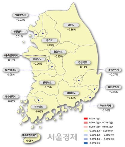 3기 신도시 영향 지속..일산 일부 구 하락, 서울은 낙폭 축소