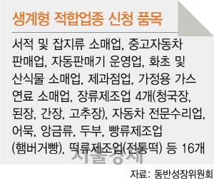 [단독] '생계형업종 포기'…'대기업 상생' 택한 외식업