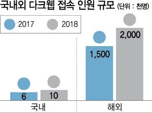 [경찰팀 24/7]'사이버 범죄 지도' 그리니…암흑 속 적이 드러났다
