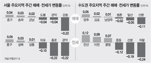 6주 연속...서울 재건축만 올랐네