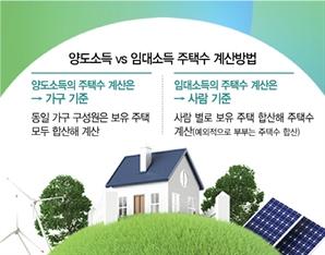 [머니+ 부동산Q&A] 동일가구 부모·딸 모두 1채씩 보유때 주택 수 계산법은