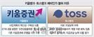 """""""키움 혁신성, 토스는 자금력 부족"""" '제3인뱅' 모두 탈락"""