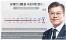 文대통령 지지율 50% '터치'...민주 VS 한국 격차 11→7%P 다시 축소