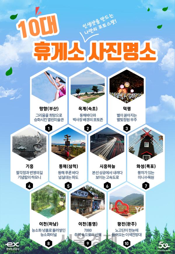 고속도로 휴게소 인증샷 사진명소 베스트 10 선정
