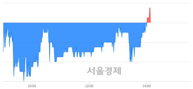 유무림페이퍼, 매도잔량 306% 급증
