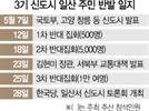 """""""총선 때 보자"""" 성난 일산 민심 … 해법 없는 '3기 신도시' 잡음"""