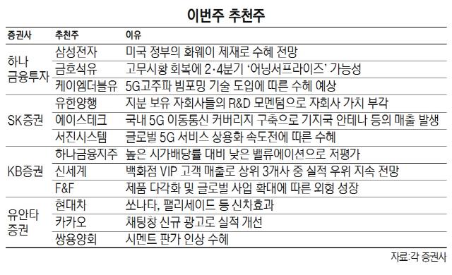 [이번주 추천주]화웨이發 반사이익 '5G장비' 주목을