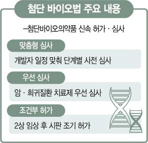 국회 공전에 인보사 사태까지…3년째 먼지 쌓이는 '첨단바이오법'