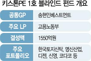 [시그널]   '구조조정 분야 두각' 키스톤PE, 2호 블라인드펀드 만든다