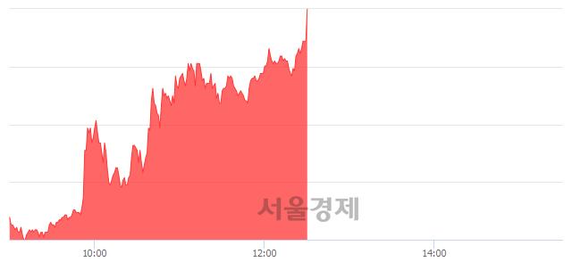 유하나니켈2호, 상한가 진입.. +29.97% ↑