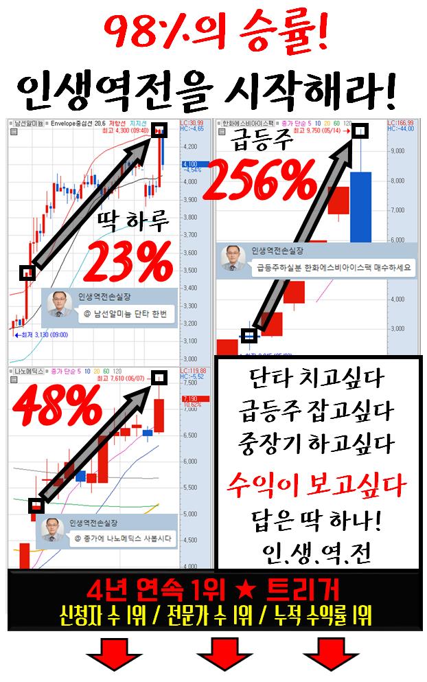 주목! '특급재료주' 공개!