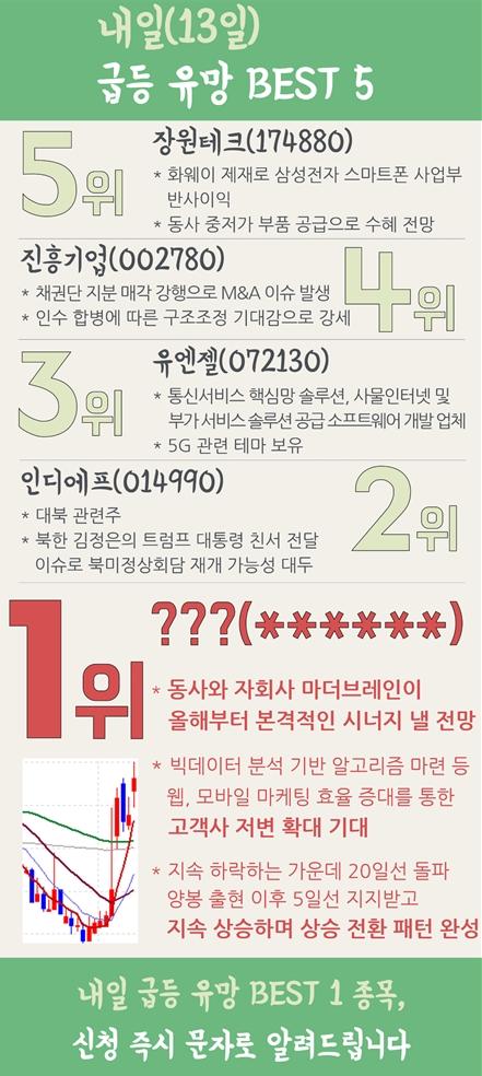 【단독】 미리보는 내일(13일) 급등기대종목 TOP 5
