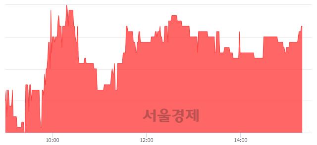 코동일철강, 3.84% 오르며 체결강도 강세 지속(152%)