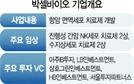 [시그널] 박셀바이오, 기술특례로 코스닥 노크