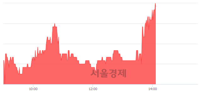 코이원컴포텍, 전일 대비 7.12% 상승.. 일일회전율은 3.73% 기록