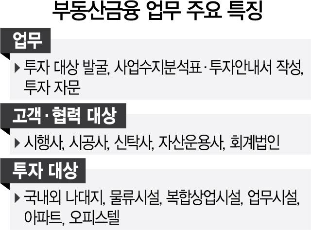 """IB맨, 오케스트라 지휘자처럼 조율·설득 능력 갖춰야"""