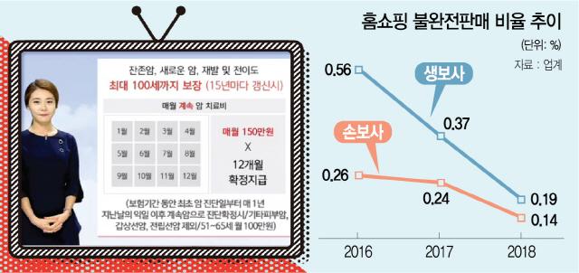 홈쇼핑 생방송판매 금지에 '또 규제냐'...보험사 부글