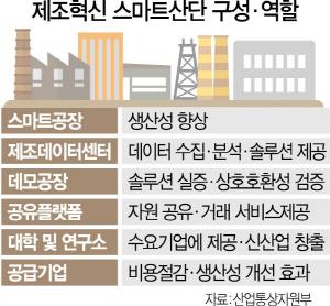 [제조업 르네상스] 주력산업부진·해외이전·휴폐업 속출···'죽어가는 공단' 살려라