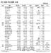 [표]IPO·장외 주요 종목 시세(6월 14일)