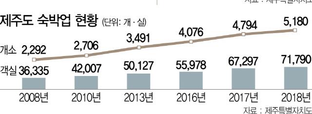 [토요워치]'亞 최대 의료메카' 물거품에…서귀포 경제 울상