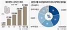 순자산 30조…덩치 커지는 '한국형 헤지펀드'
