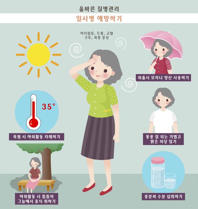 [건강100세]여름철 불청객, 온열질환 조심하세요