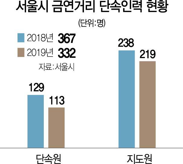 '통학로 금연' 풍선효과...꽁초 쌓이는 뒷골목