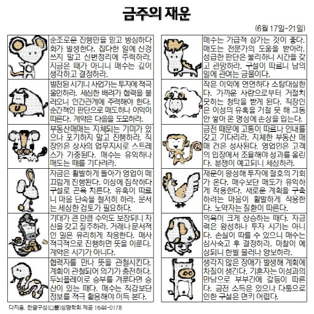 금주의 재운[6월 17일~21일]