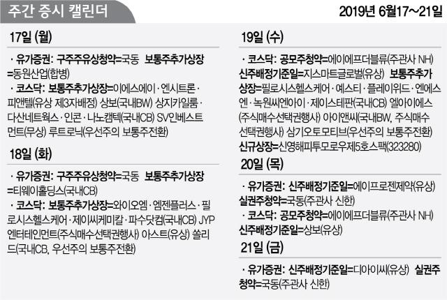 에이에프더블류 19~20일 공모청약...신영 5호 스팩 19일 상장