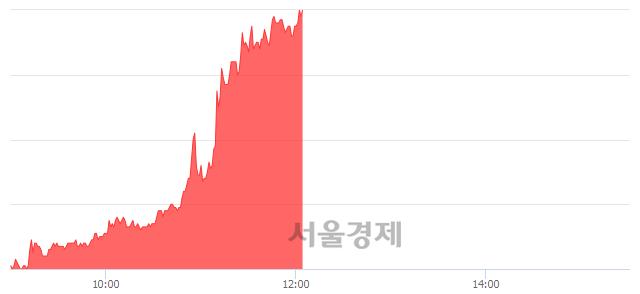 코풍국주정, 상한가 진입.. +29.80% ↑