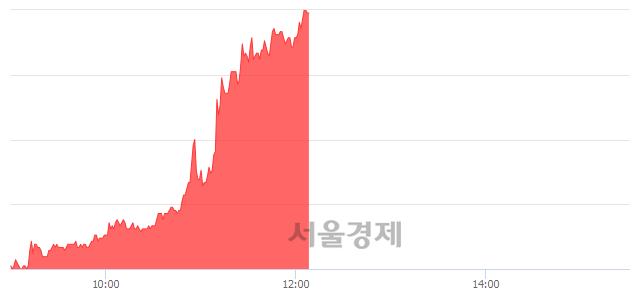 코풍국주정, 매도잔량 17924% 급증