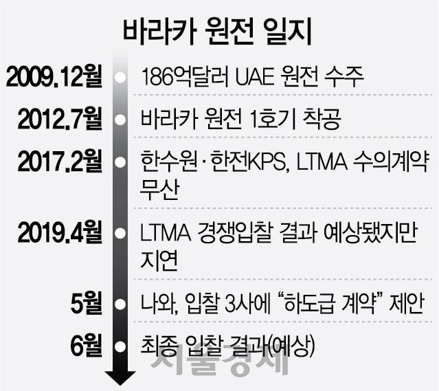 인력 엑소더스 이어 미래기술마저…탈원전 2년 만에 '예고된 참사'