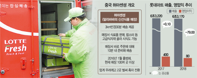 [단독] 찌개 완성전 두부 배달...'매장이 곧 냉장고'