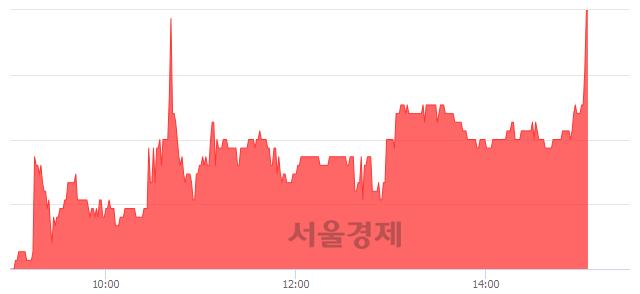 유엘브이엠씨홀딩스, 전일 대비 7.06% 상승.. 일일회전율은 0.56% 기록