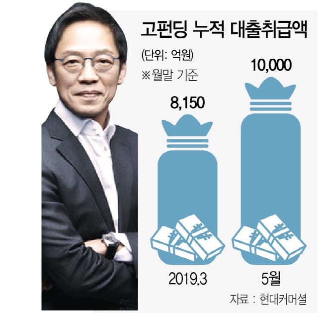 [단독]정태영의 히든카드...'고펀딩' 1조 돌풍