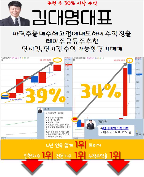 추세매매 '이종목' 하나면 끝!
