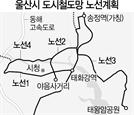 """울산 """"2027년 트램 운행"""""""