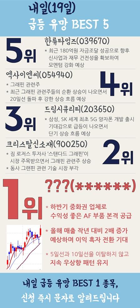 【단독】 내일(19일) 급등유망주 BEST 5