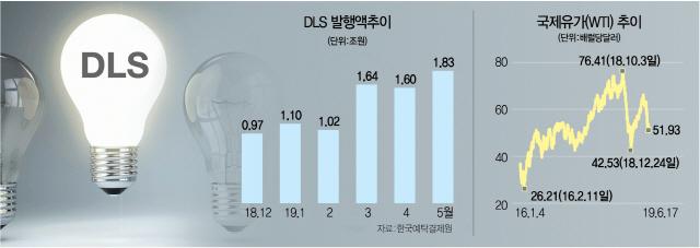 유가 급락에...'연 11% 고수익' 원유DLS의 '유혹'