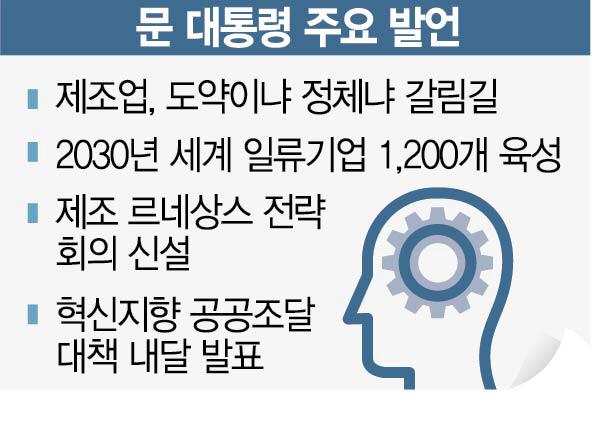 文 '2030년 '제조업 4강'…국민소득 4만弗시대 열것'