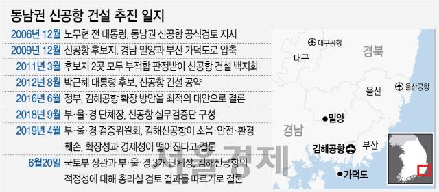 결국 총선앞에 내던져진 '동남권 신공항'